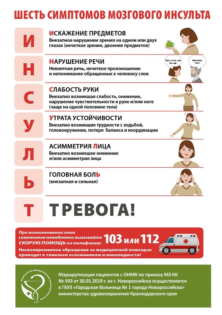 """Маршрутизация пациентов с ОНМК (инсульт) — ГАУЗ """"Клинико ..."""